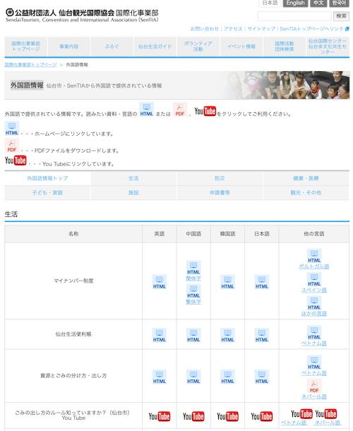 仙台市の外国語情報